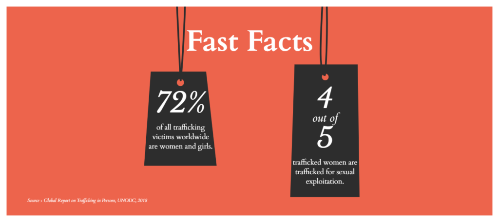 women safety in society facts